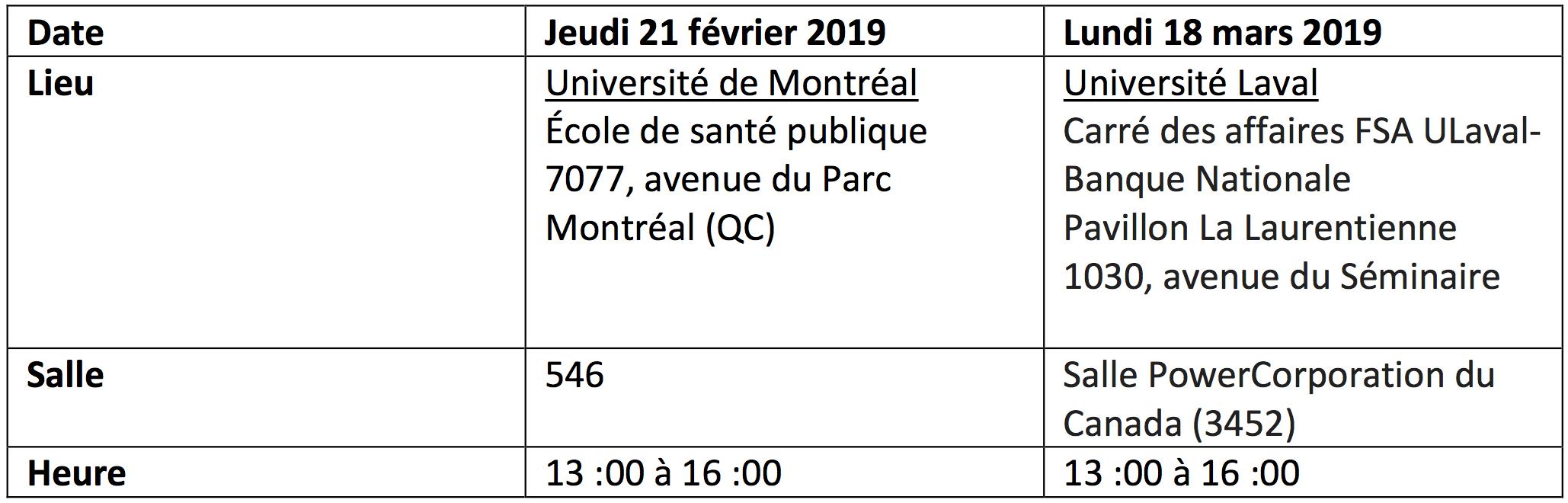 Dates et lieux formation Écosanté 2019
