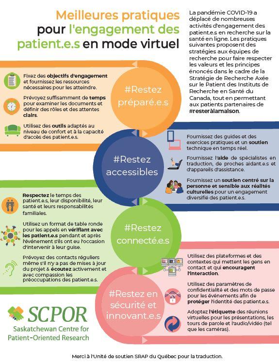 Meilleures pratiques pour maintenir l'engagement des patient.e.s en mode virtuel