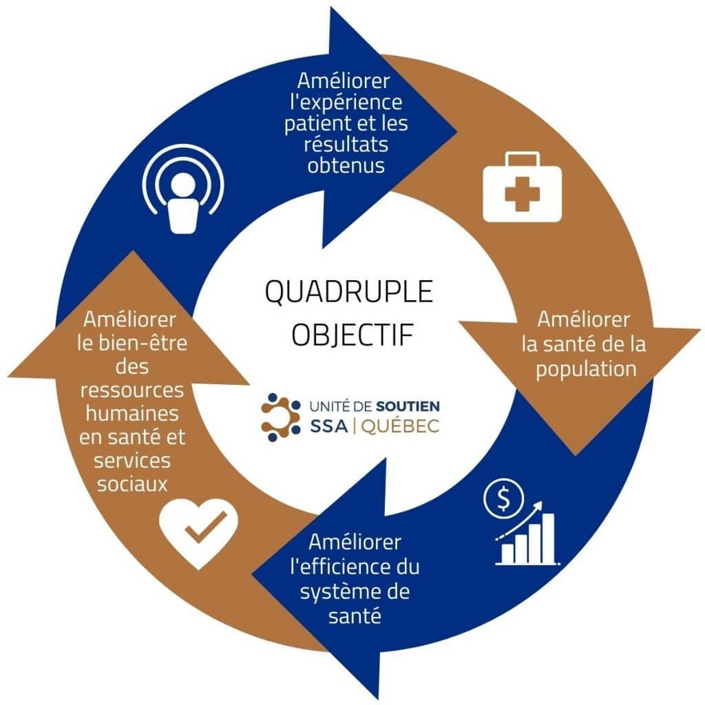 quadruple_objectif_unite_nouveaulogo